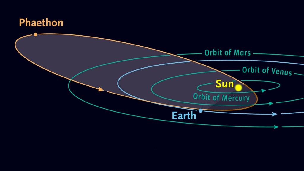 По астрономии - b014